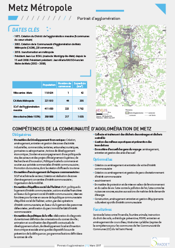 SRADDET / Portraits d'agglomérations et de SCoT