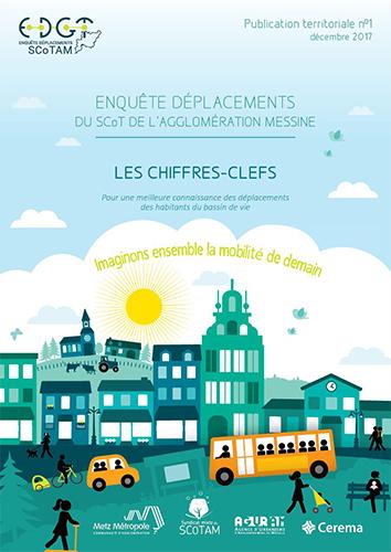 ENQUÊTE DÉPLACEMENTS GRAND TERRITOIRE : LES CHIFFRES CLÉS