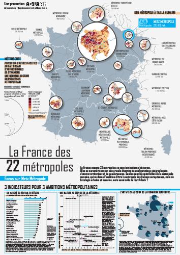 MÉTROSCOPE : DÉCRYPTER LES DYNAMIQUES DES MÉTROPOLES FRANÇAISES AVEC UN FOCUS SUR METZ MÉTROPOLE